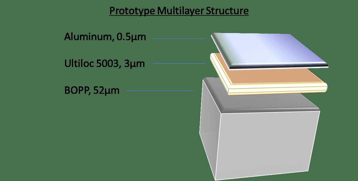 Prototype Barrier Film